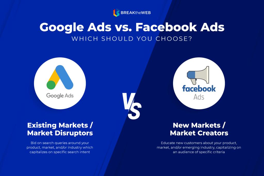 Google-Ads-vs.-Facebook-Ads