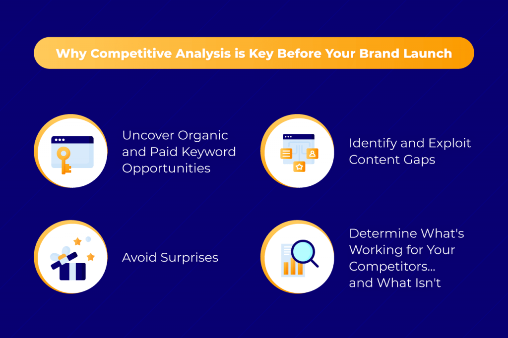 Why Competitive Analysis is Key Before Your Brand Launch